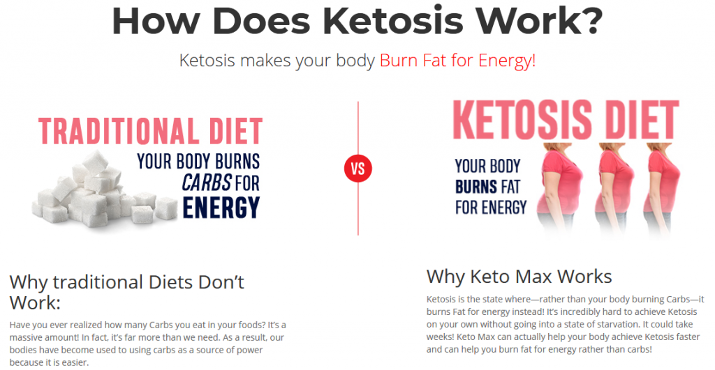 Before Buying Keto Trim Diet Read Exclusive Review