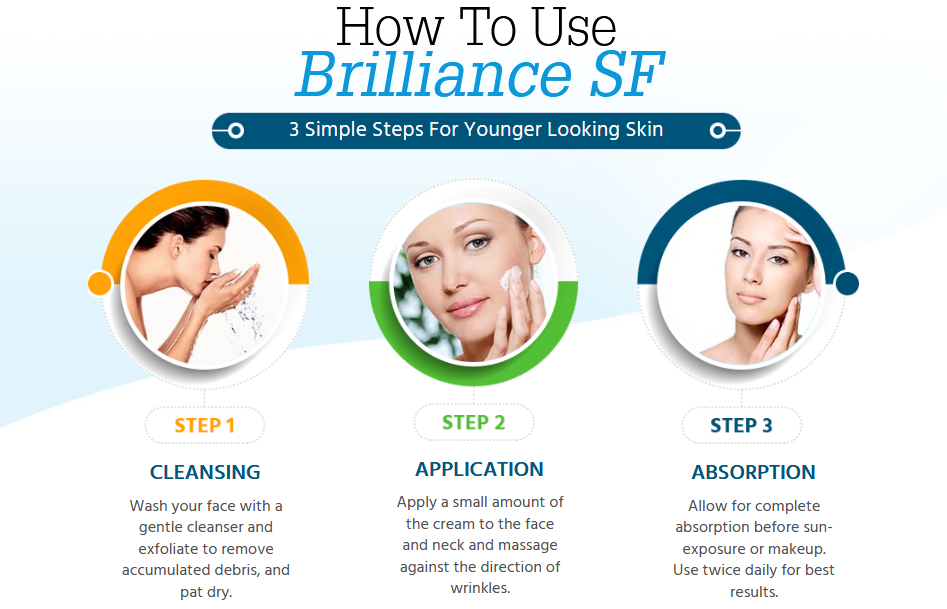 Brilliance SF Skin Care How to Use