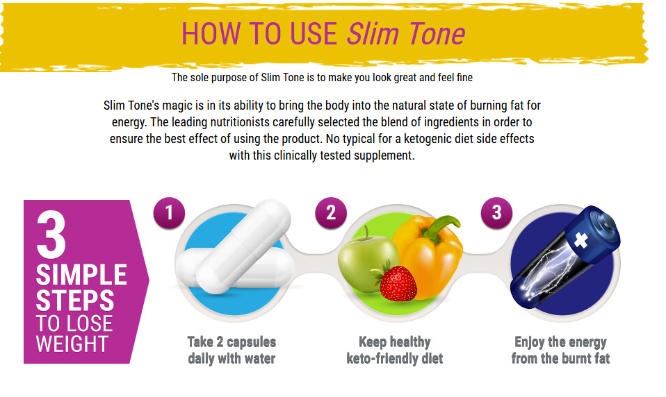 Slim Tone Keto Diet Works