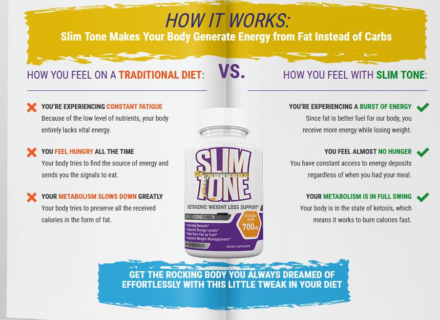Slim Tone Keto Diet works
