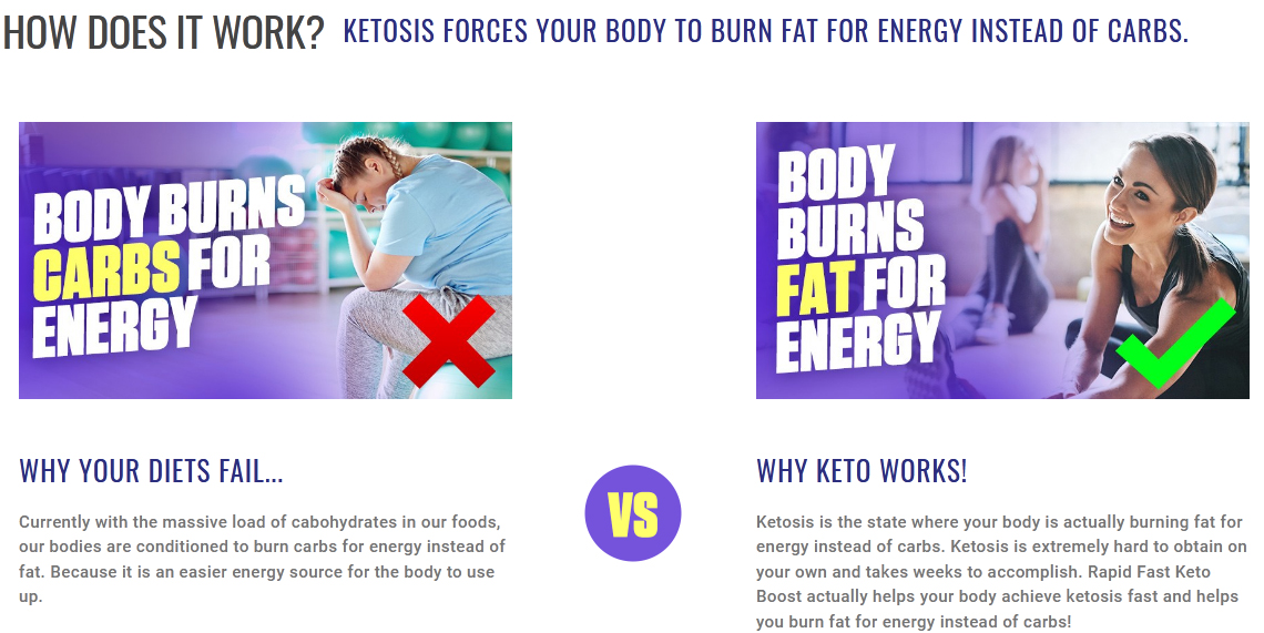 rapid fast keto boost works